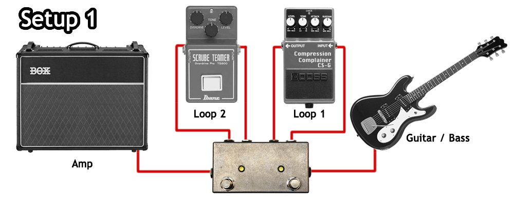 true bypass loop box